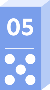 Filar 5 - prawa osób, których dane są przetwarzane